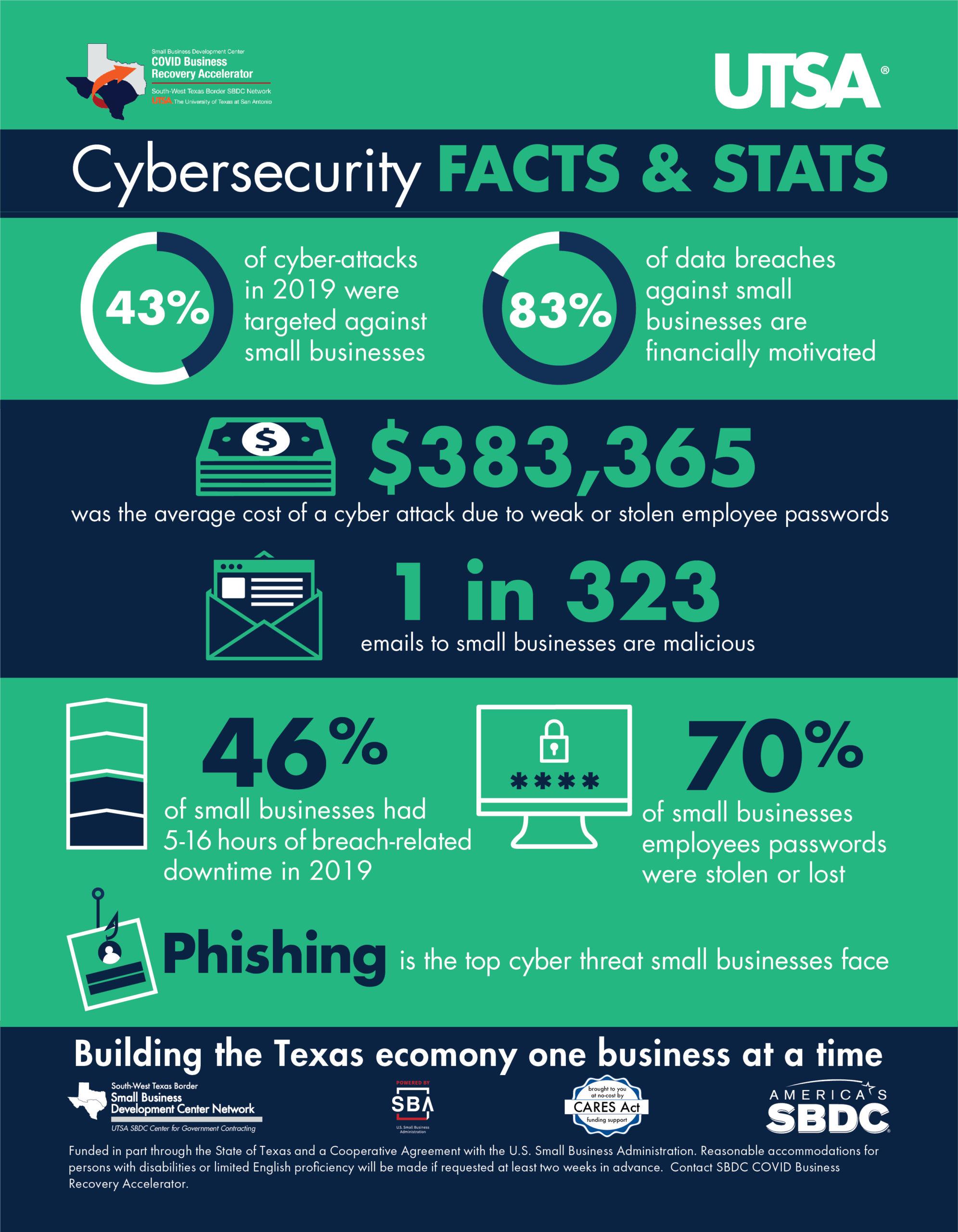 UTSA-SBDC-CybersecurityInfographic-05-01
